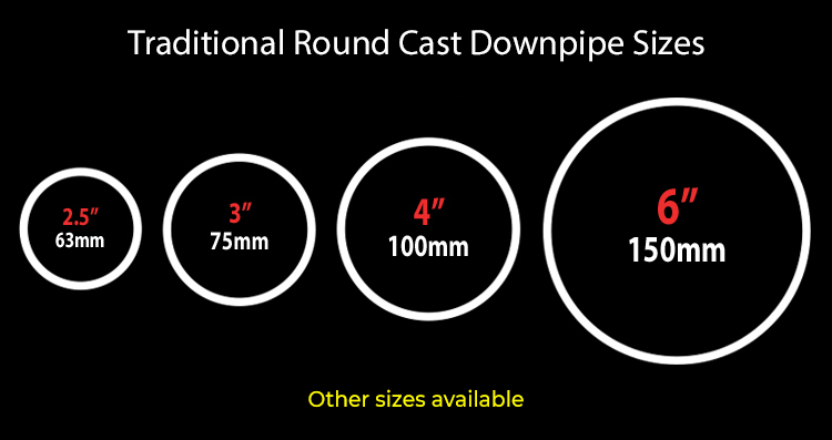 guttercrest traditional round downpipe sizes aluminium